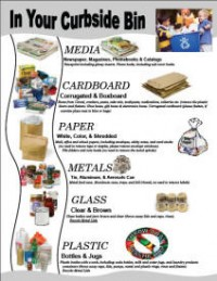 Recycling Guide flyer
